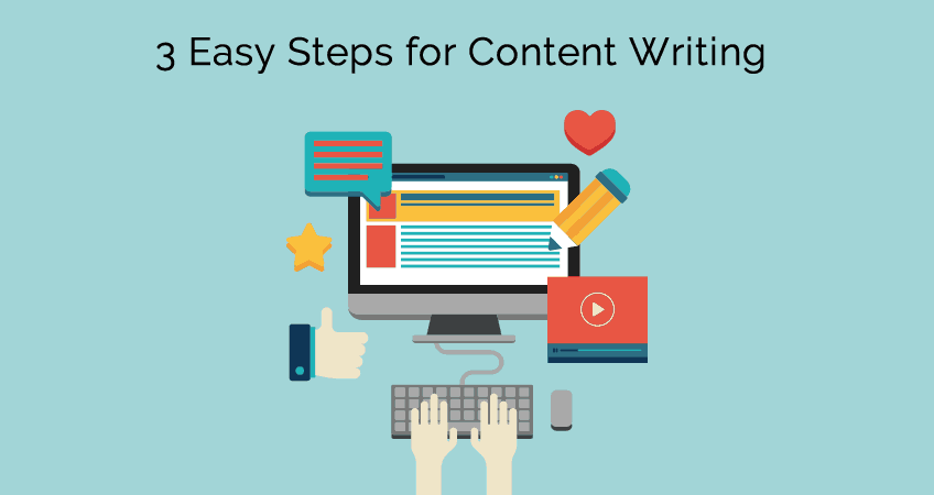 3 easy steps for content writing